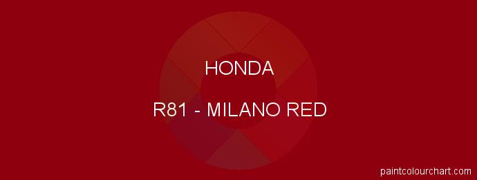 Honda paint R81 Milano Red