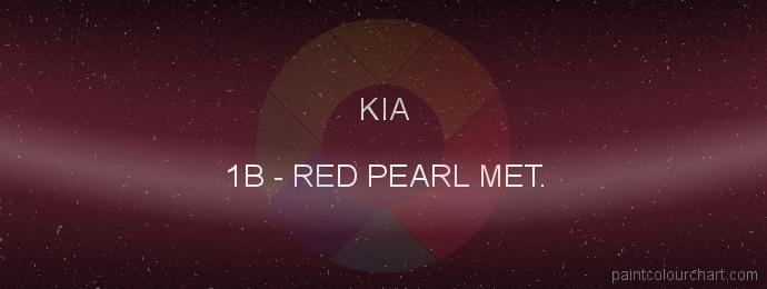 Kia paint 1B Red Pearl Met.