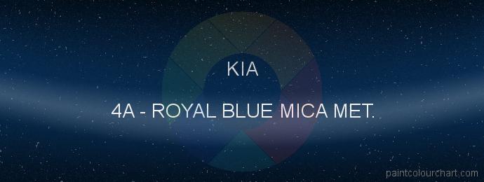 Kia paint 4A Royal Blue Mica Met.