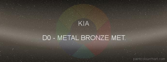 Kia paint D0 Metal Bronze Met.