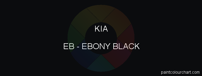 Kia paint EB Ebony Black