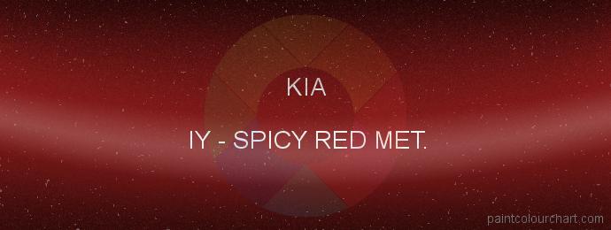 Kia paint IY Spicy Red Met.