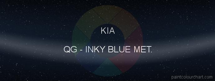 Kia paint QG Inky Blue Met.