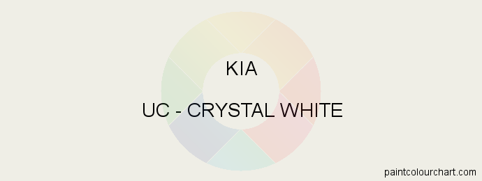 Kia paint UC Crystal White