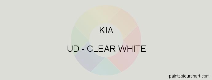Kia paint UD Clear White