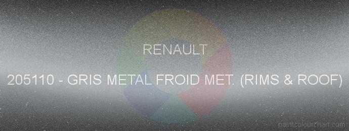Renault paint 205110 Gris Metal Froid Met. (rims & Roof)
