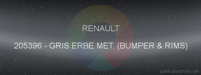 Renault paint 205396 Gris Erbe Met. (bumper & Rims)