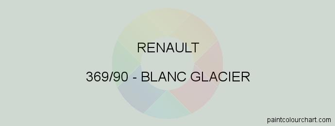 Renault paint 369/90 Blanc Glacier