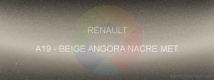Renault paint A19 Beige Angora Nacre Met.