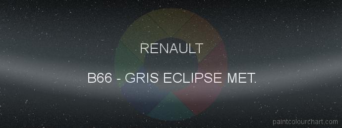 Renault paint B66 Gris Eclipse Met.