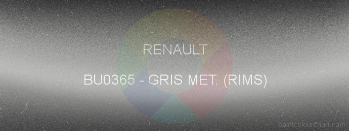 Renault paint BU0365 Gris Met. (rims)