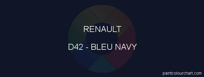 Renault paint D42 Bleu Navy