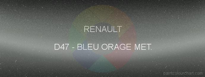Renault paint D47 Bleu Orage Met.