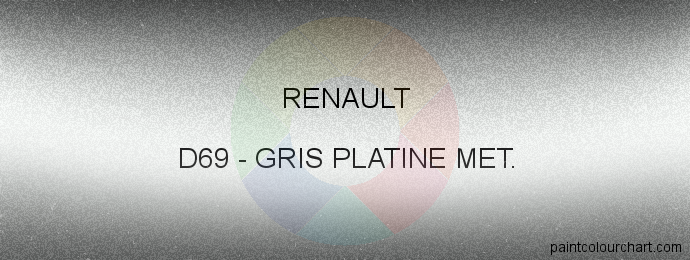 Renault paint D69 Gris Platine Met.