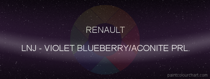 Renault paint LNJ Violet Blueberry Prl.