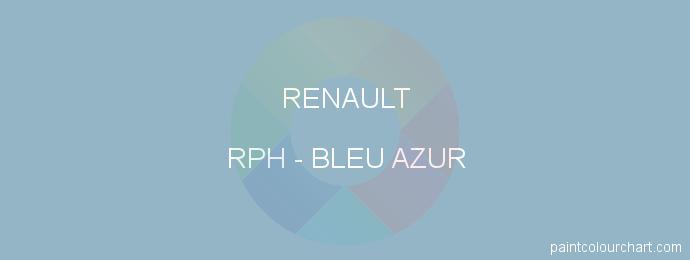 Renault paint RPH Bleu Azur