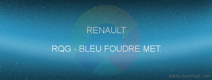 Renault paint RQG Bleu Foudre Met.