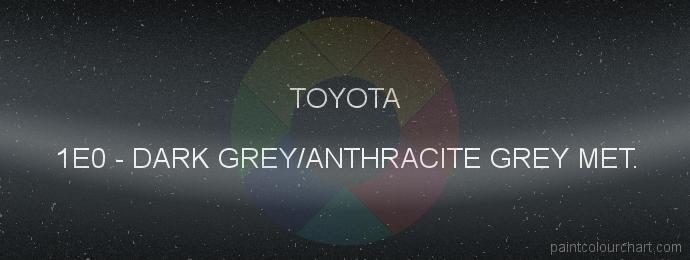 Toyota paint 1E0 Dark Grey/anthracite Grey Met.