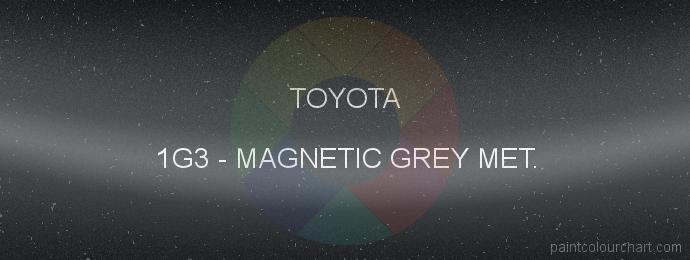 Toyota paint 1G3 Magnetic Grey Met.