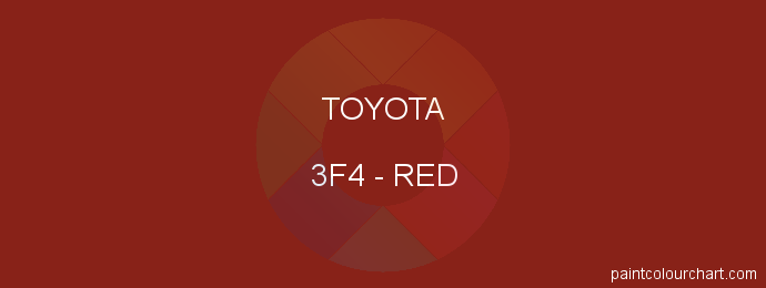Toyota paint 3F4 Red