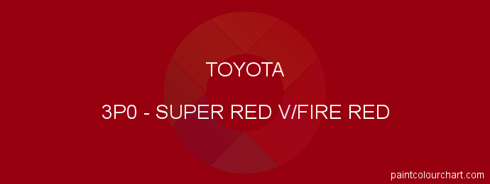 Toyota paint 3P0 Super Red V/fire Red