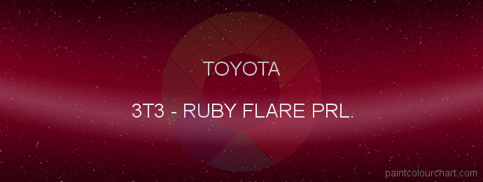 Toyota paint 3T3 Ruby Flare Prl.