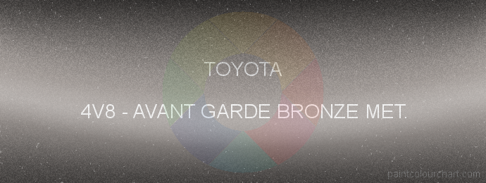 Toyota paint 4V8 Avant Garde Bronze Met.