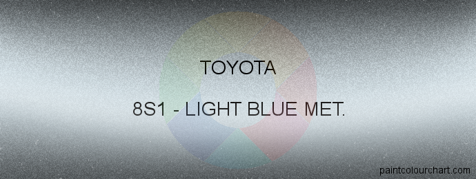 Toyota paint 8S1 Light Blue Met.
