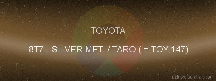 Toyota paint 8T7 Silver Met. / Taro ( = Toy-147)