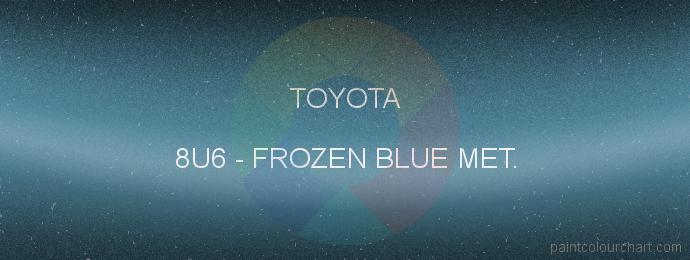 Toyota paint 8U6 Frozen Blue Met.