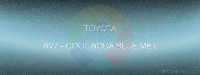 Toyota paint 8V7 Cool Soda Blue Met.