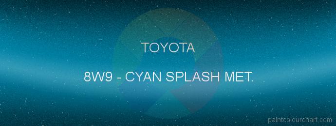 Toyota paint 8W9 Cyan Splash Met.