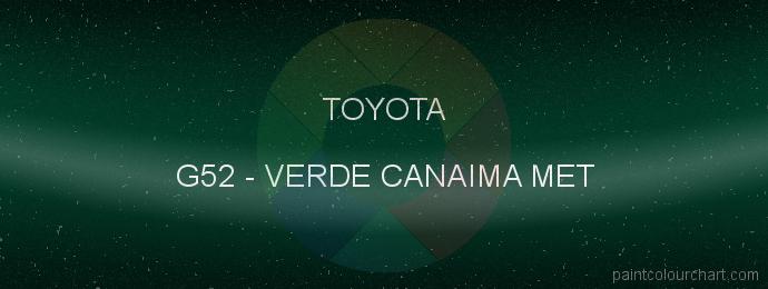 Toyota paint G52 Verde Canaima Met