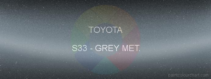 Toyota paint S33 Grey Met.