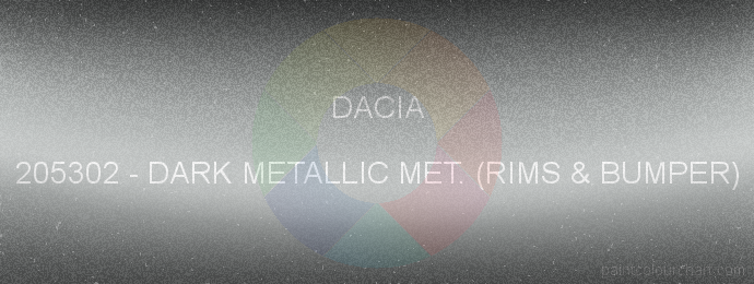 Dacia paint 205302 Dark Metallic Met. (rims & Bumper)