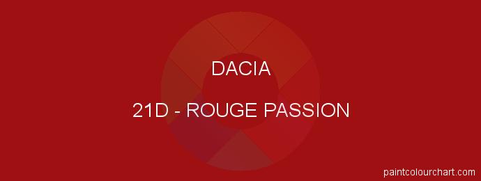 Dacia paint 21D Rouge Passion