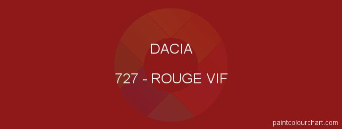 Dacia paint 727 Rouge Vif