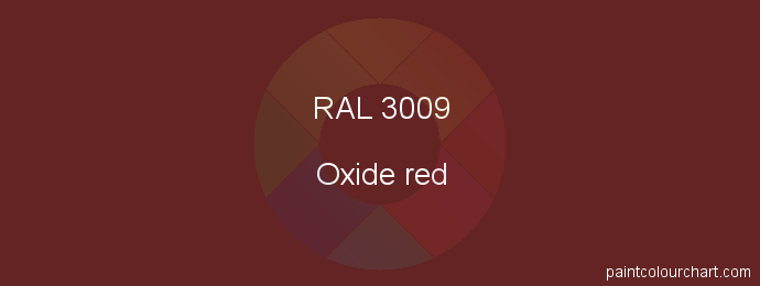 RAL 3009 : Painting RAL 3009 (Oxide red) | PaintColourChart.com